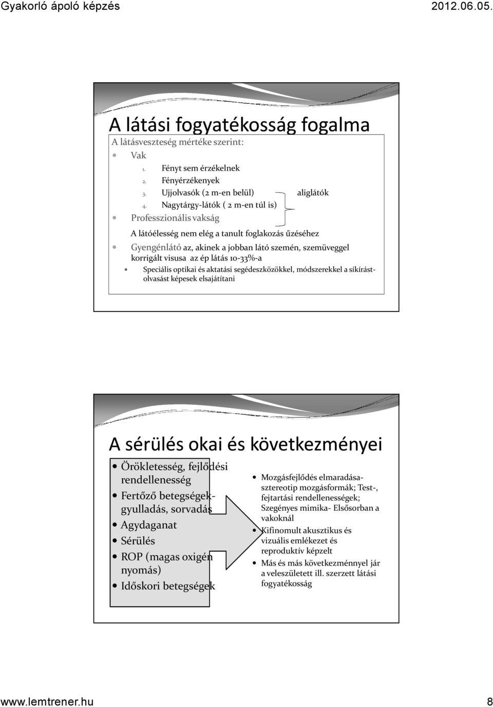 magas vérnyomás 3 fokú fogyatékosság magas vérnyomás norma