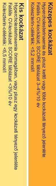 menü receptek magas vérnyomás ellen trigrim a magas vérnyomásból