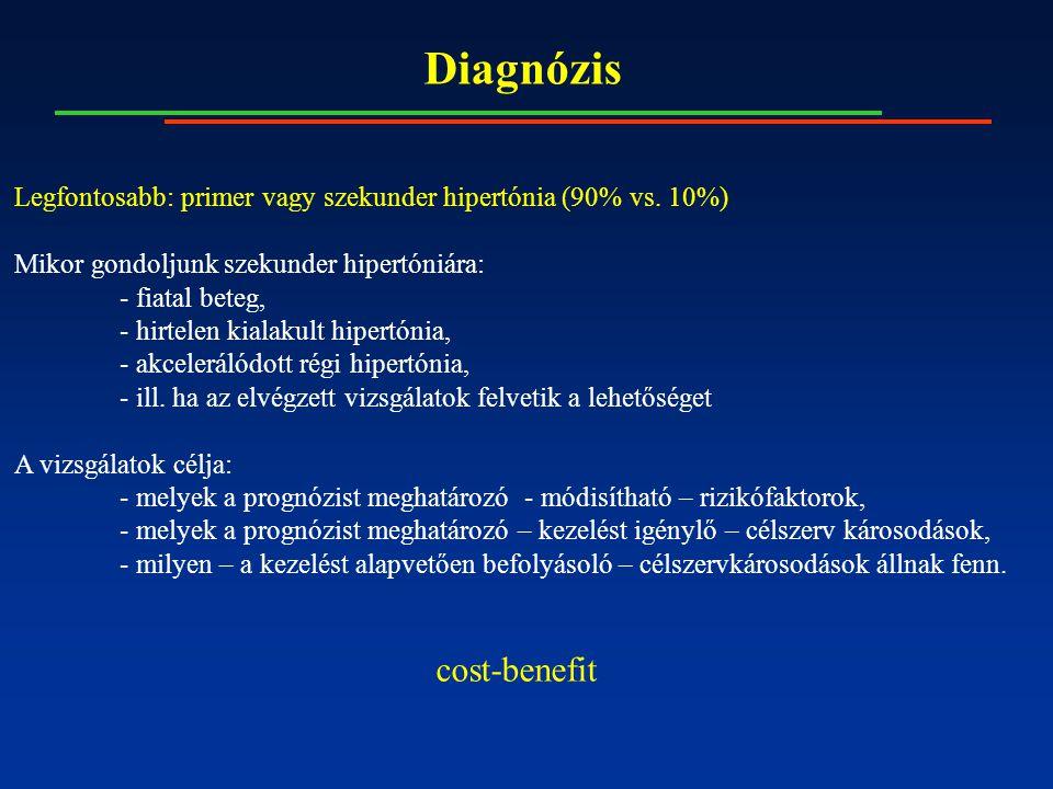 hipertónia gyermekkori prognózisból a magas vérnyomás elleni tabletták listája