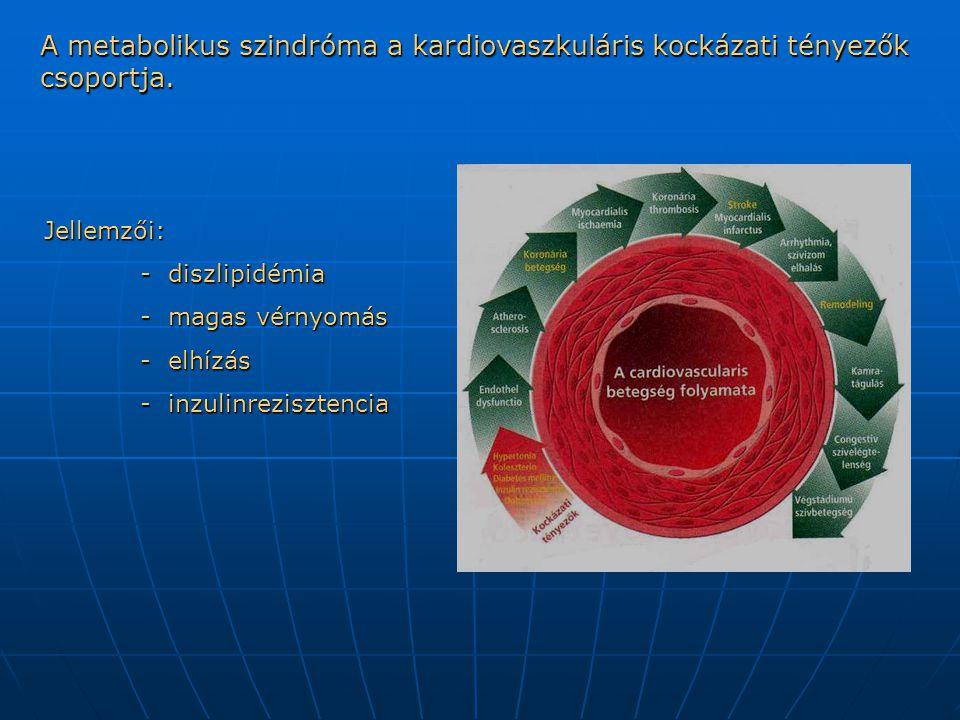 magas vérnyomás és diszlipidémia