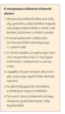 másodlagos magas vérnyomás kezelés magas vérnyomás és diszlipidémia