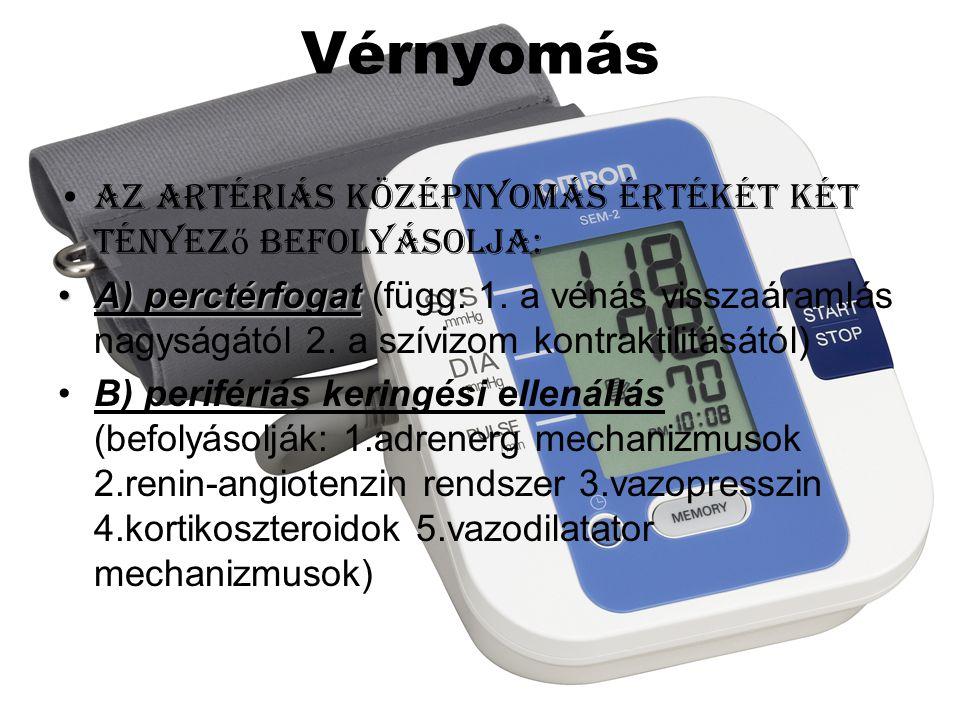 orvosi gyógyszerek magas vérnyomás ellen a stroke utáni magas vérnyomás elleni gyógyszer