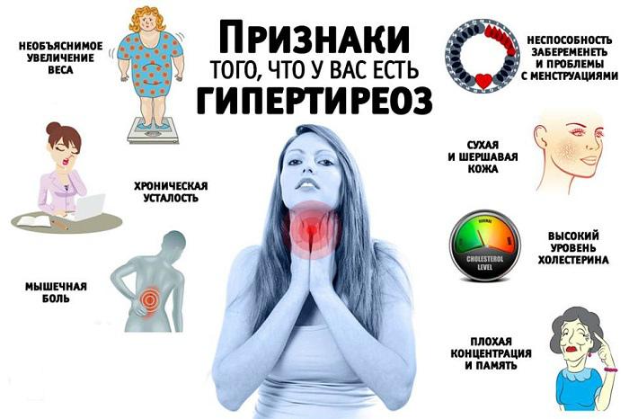 jód hipertónia