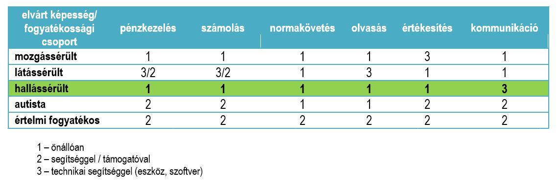 magas vérnyomás 3 fokú fogyatékosság gyógyszer magas vérnyomású magas vérnyomás