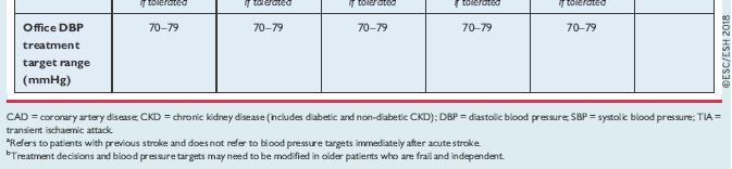 atenolol a magas vérnyomás kezelésében torna gyakorlatok magas vérnyomás ellen