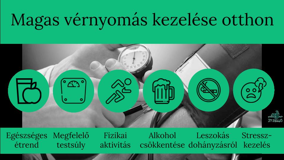 kombinációk a magas vérnyomás kezelésére
