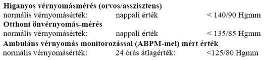 magas vérnyomás 2 stádium ag 1 fokos kockázat 4 Eleutherococcus magas vérnyomás