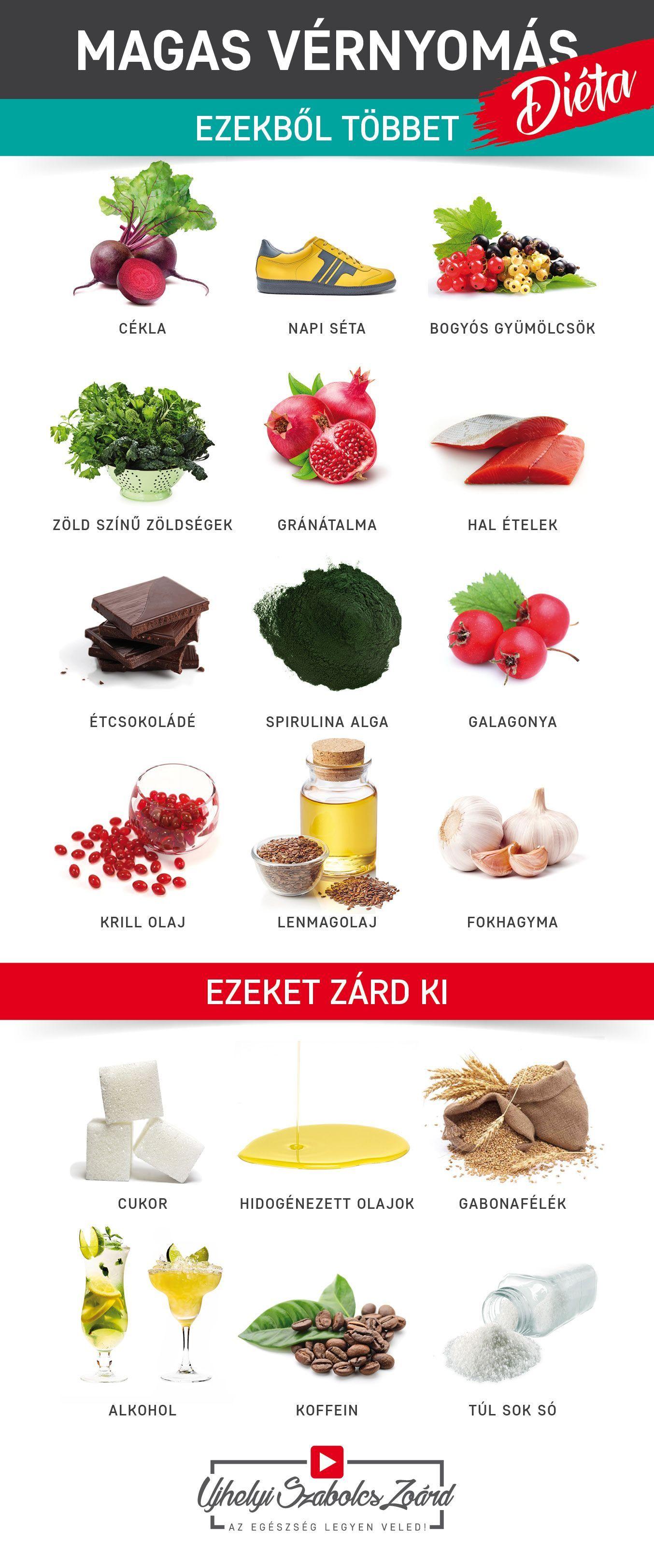 magas vérnyomás egészséges étel magas vérnyomás gyógyszer fórum