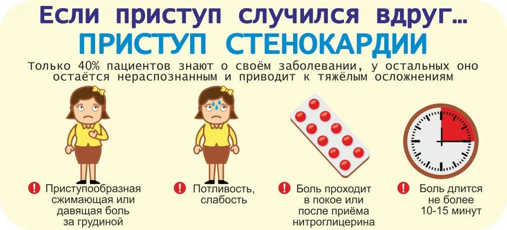 Gyógyszerek gyorsan csökkentik a vérnyomást