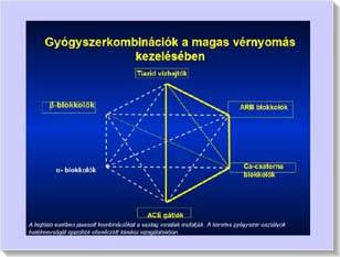 tánc hipertónia kezelése A magas vérnyomás 2 szakasza