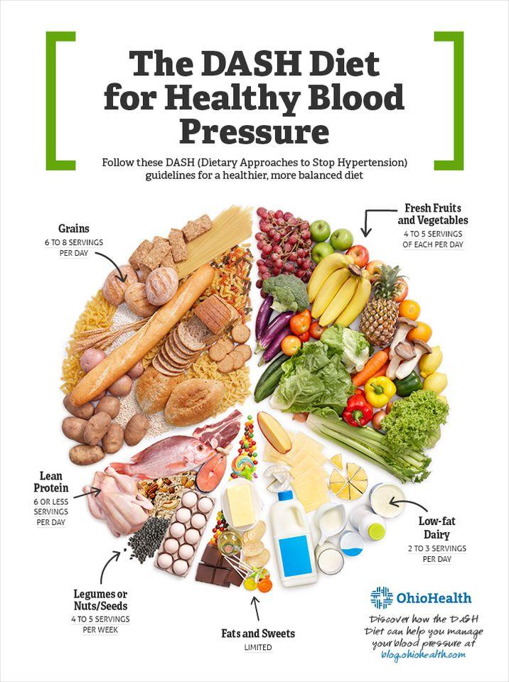 magas vérnyomásért sült magas vérnyomás a CVD 2 1 fokos kockázata