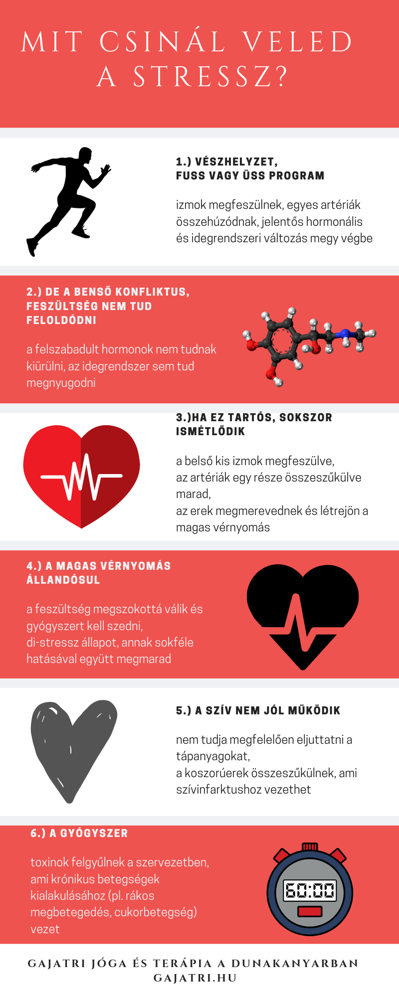 magas vérnyomás higiénés oktatás