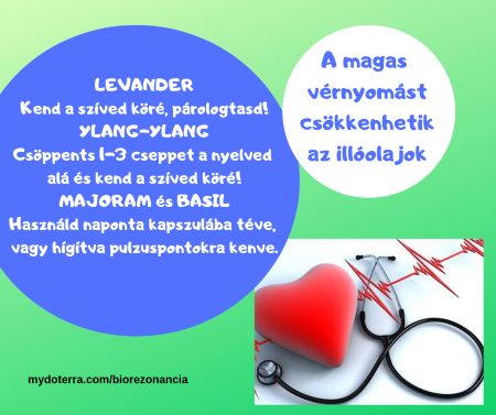 aromaterápia és magas vérnyomás