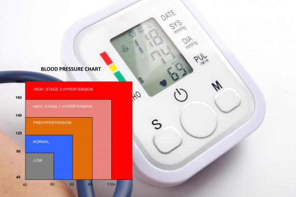 magas vérnyomás 3 fokozat 4 fok a magas vérnyomás hatása a pszichére