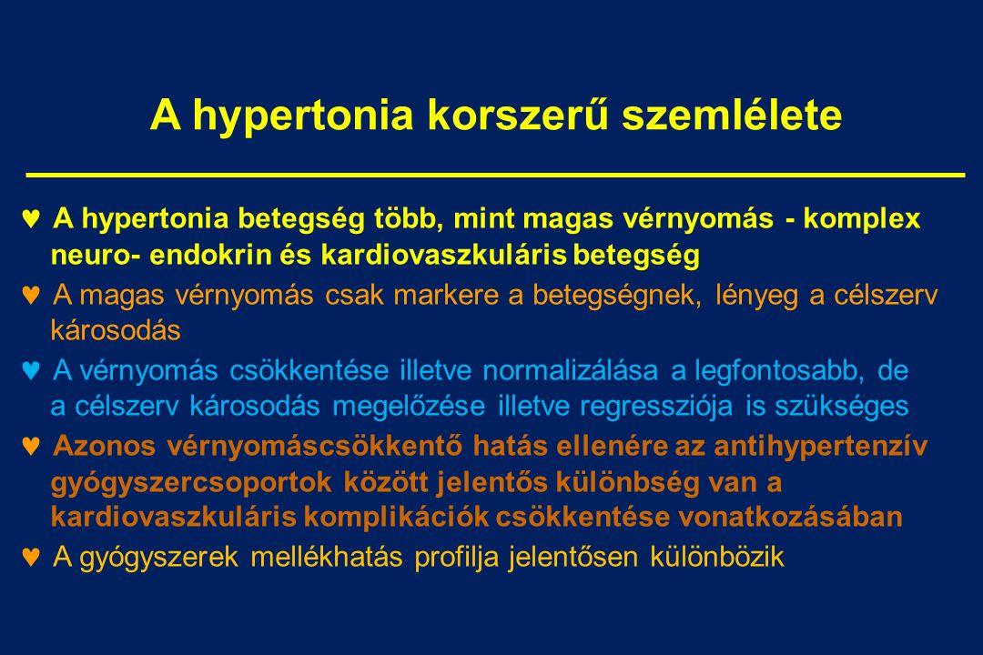 célszervek magas vérnyomás agy gyomorégés magas vérnyomással