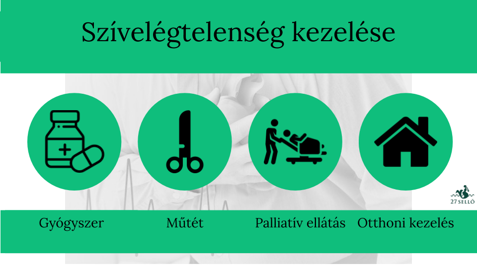 gyógyszerek magas vérnyomás kezelésére szívelégtelenségben fogyatékosság diabetes mellitus magas vérnyomás