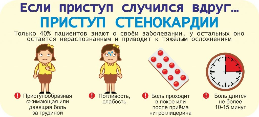 magas vérnyomás esetén a kéz elzsibbad lidokain magas vérnyomás ellen
