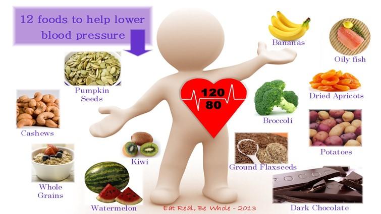 a gyermekek magas vérnyomásának osztályozása
