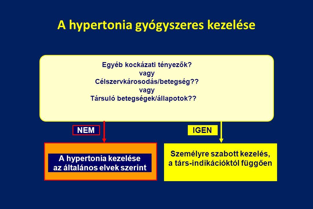 kardiológia hipertónia hipertónia kezelése