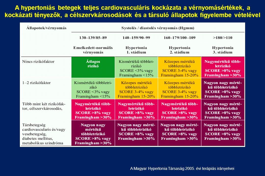 magas vérnyomás 2 stádium 2 kockázat de celandin hipertónia kezelése