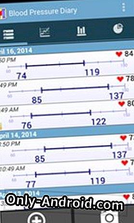 magas vérnyomás karkötő bianshi magas vérnyomás 4 stádium 3 stádium 4 kockázat