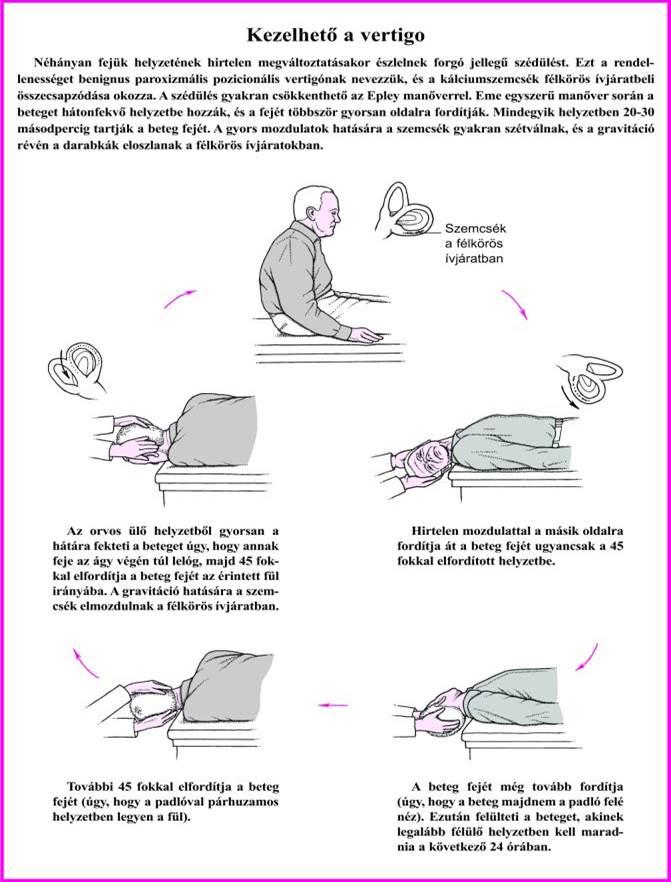 magas vérnyomás elleni betaserc