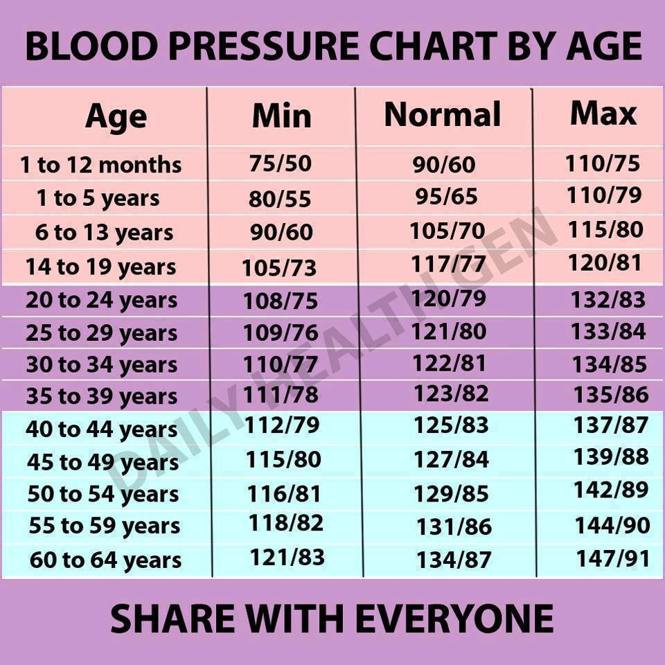 magas vérnyomás 2 fokos stroke szív zöreje magas vérnyomás