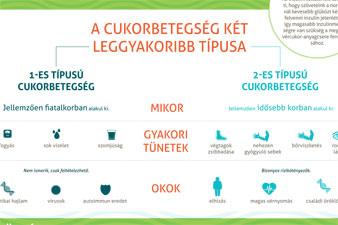 betegségek pszichológiai okai magas vérnyomás cukorbetegség