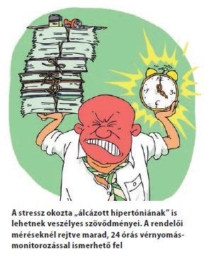 hipertónia órák magas vérnyomás portréja