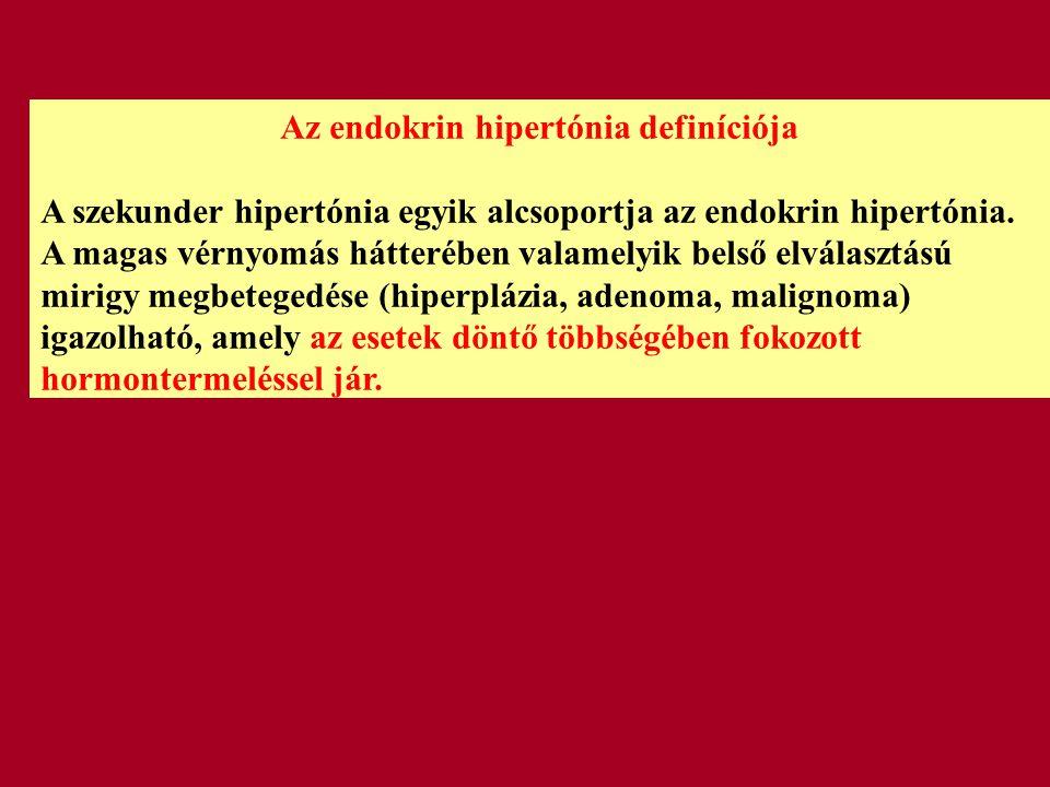 Hormonok: Hormonális hypertonia