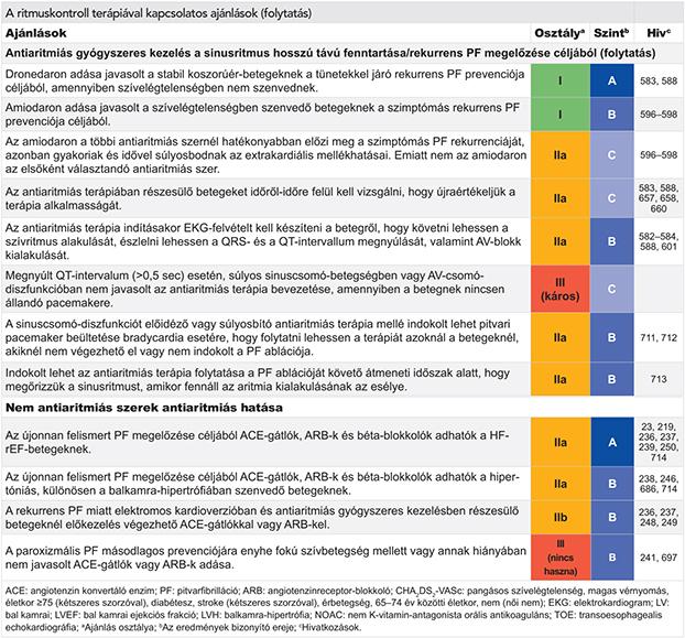 hogyan kell bevenni az ASD 2 frakcióját magas vérnyomás esetén ascorutin és magas vérnyomás