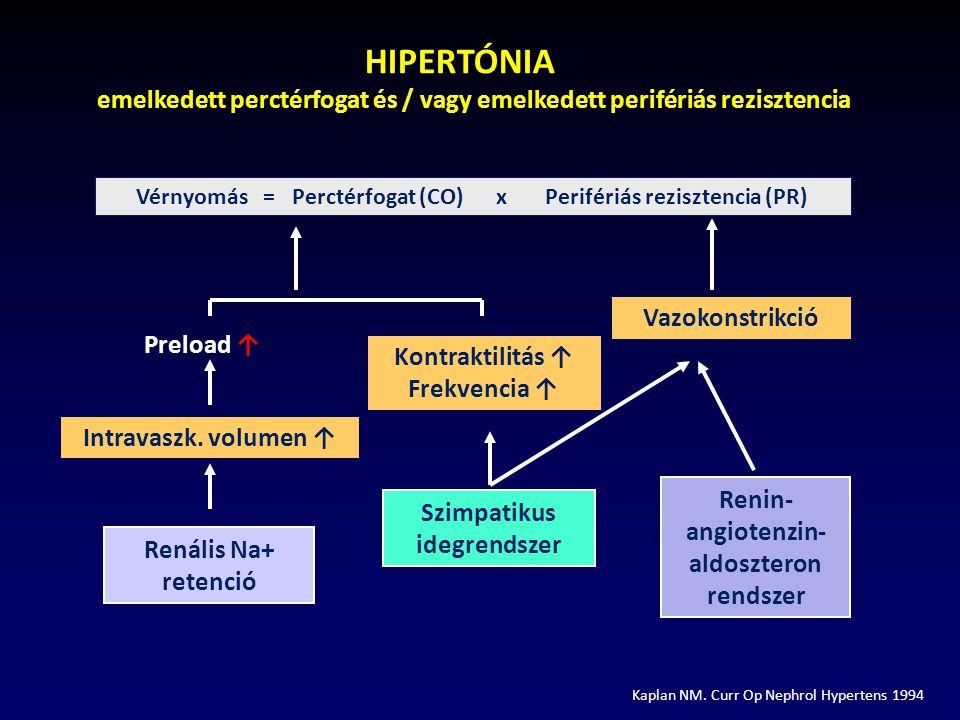 aldoszteron hipertónia hipertóniás típusú arc
