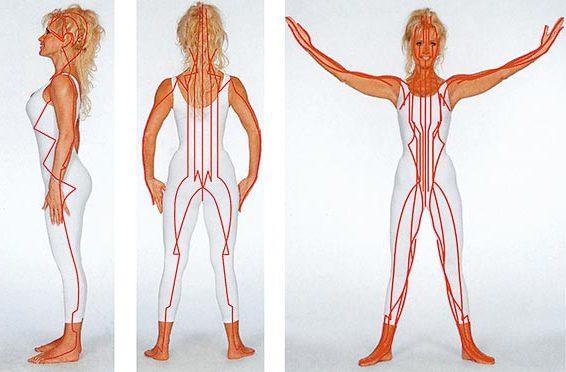 biológiailag aktív pontok az emberi testen magas vérnyomásban