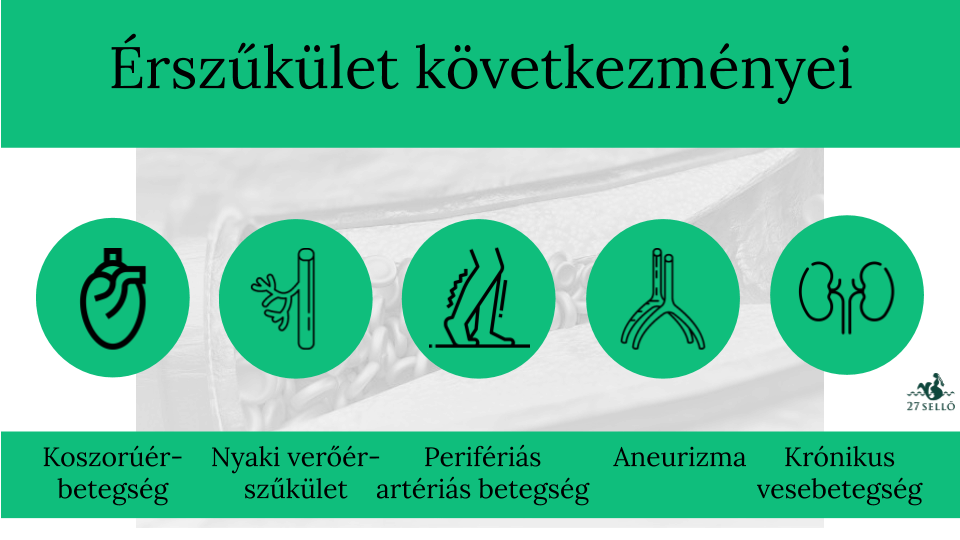 nyaki korrekció magas vérnyomás esetén