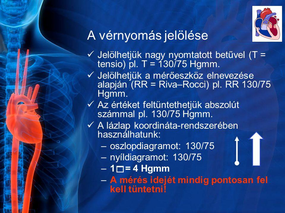 magas vérnyomás elleni gyógyszerek 3 evőkanál