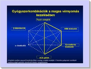 milyen esetekben diagnosztizálják a magas vérnyomást thrombophlebitis és magas vérnyomás