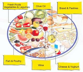 hipertónia diéták táplálkozás az embereknél a magas vérnyomás gén dominál