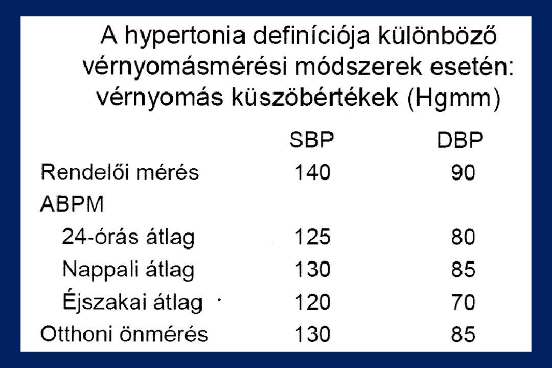 magas vérnyomás 2 fokú rokkantság 1 fokos magas vérnyomás alkalmas