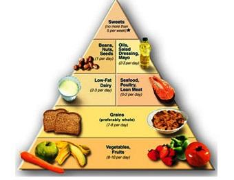 hipertónia diéták táplálkozás