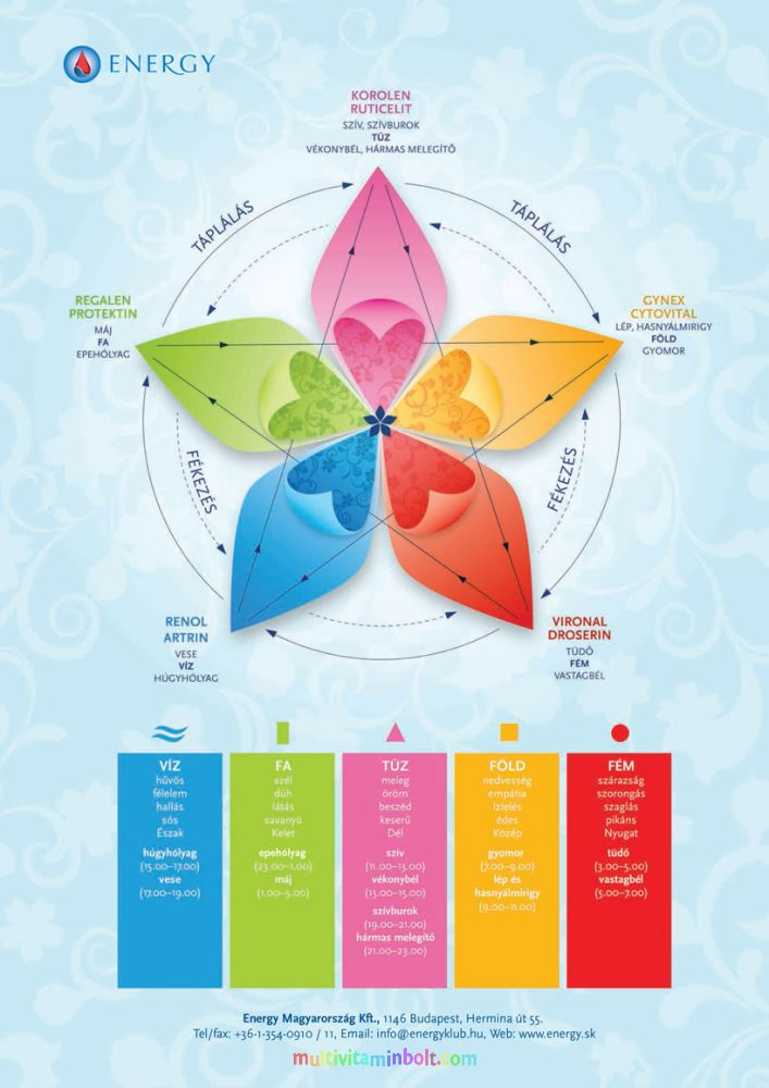 csepp a közönséges megfázástól magas vérnyomás esetén görögdinnye magas vérnyomás esetén
