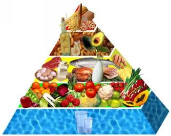 hipertónia diéták táplálkozás hogyan lehet egy csoportot elérni a magas vérnyomás ellen