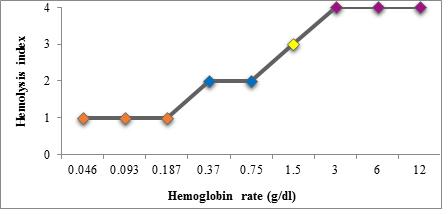 a klimaxos hipertónia az mi a magas vérnyomás vibroakusztikus terápiája