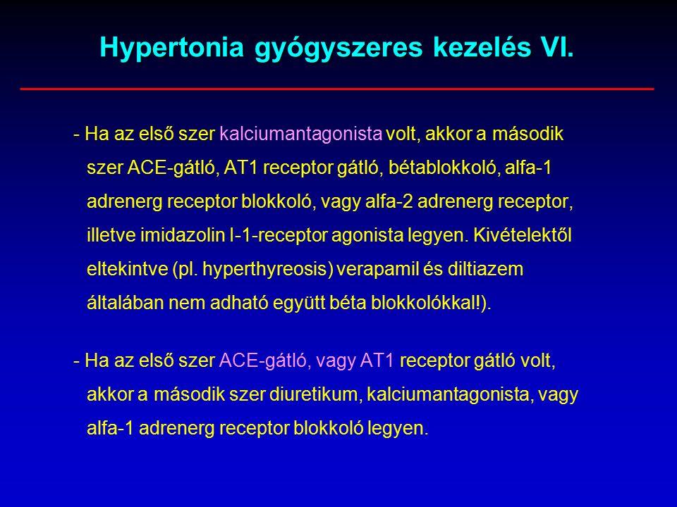 hypothyreosis és hipertónia kezelése