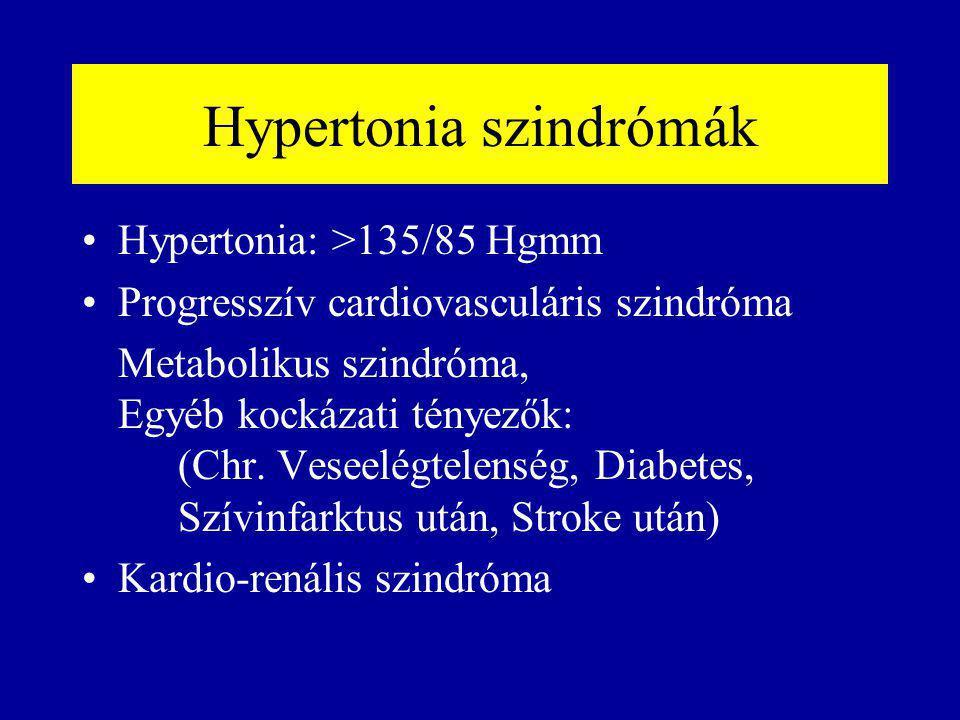 vaszkuláris hipertónia gyermekeknél milyen fizikai gyakorlatok lehetségesek magas vérnyomás esetén