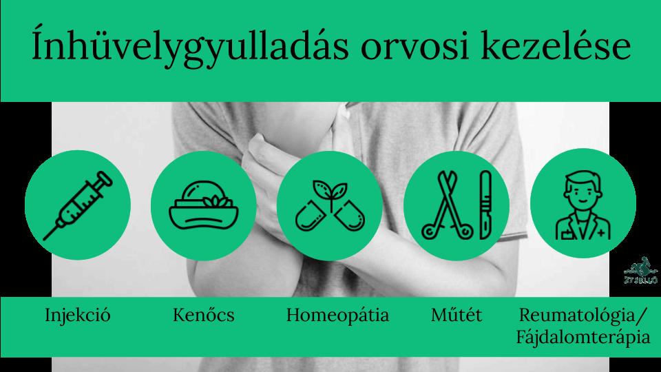 magas vérnyomás 1 fokos tünetek és kezelés népi gyógymódok
