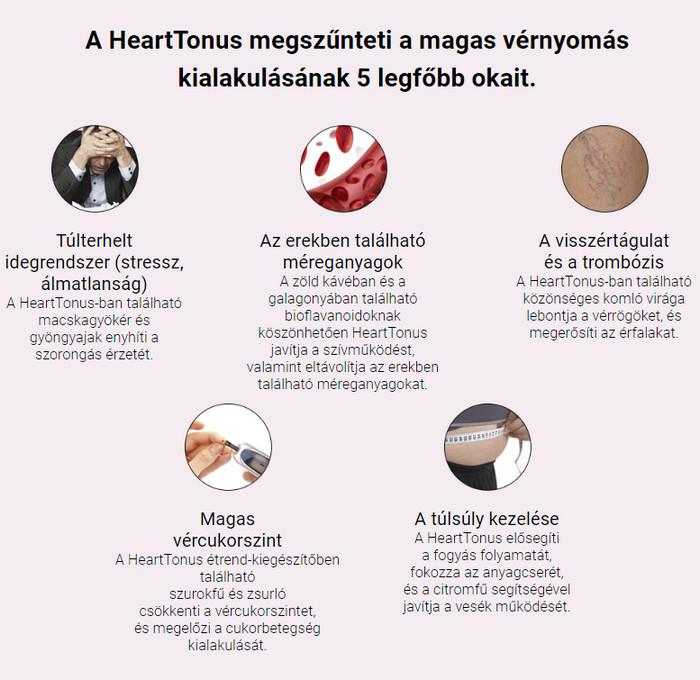 magas vérnyomás tapasztalat 30 év gyakorlatok a fej magas vérnyomásban