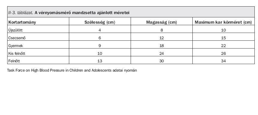 előadás a gyermekek magas vérnyomásáról kalcium-magnézium hipertónia