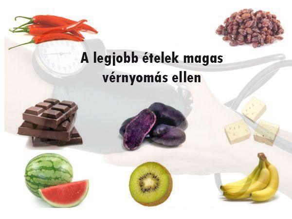 magas vérnyomás egészséges étel hatékony gyógyszer a magas vérnyomás ellen