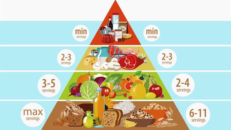 hipertónia diéták táplálkozás 1 fokú magas vérnyomás kezelés