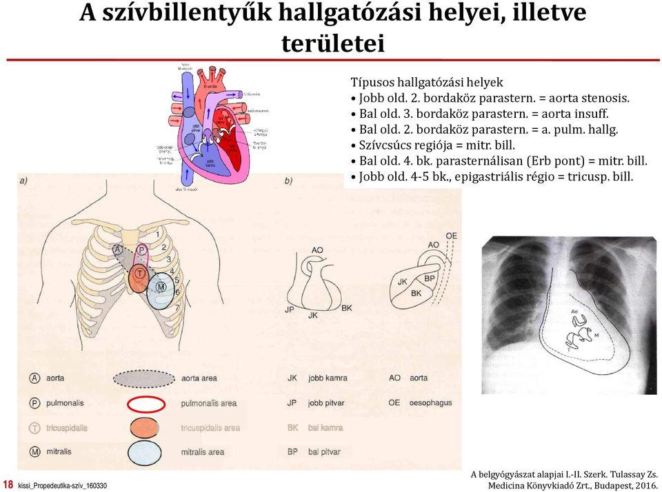 a hipertónia betegségeitől való megszabadulás módjai vese magas vérnyomás mi ez